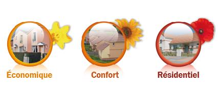 Nos trois Gammes de Logement, économique, confort et résidentiel